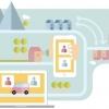 Se presenta el esperado estudio OCU-UCM sobre consumo colaborativo