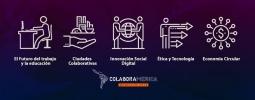 ColaborAmerica aterriza en Medellín del 21 al 23 de noviembre