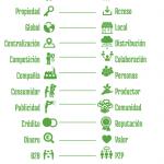 comparativa_economia_colaborativa