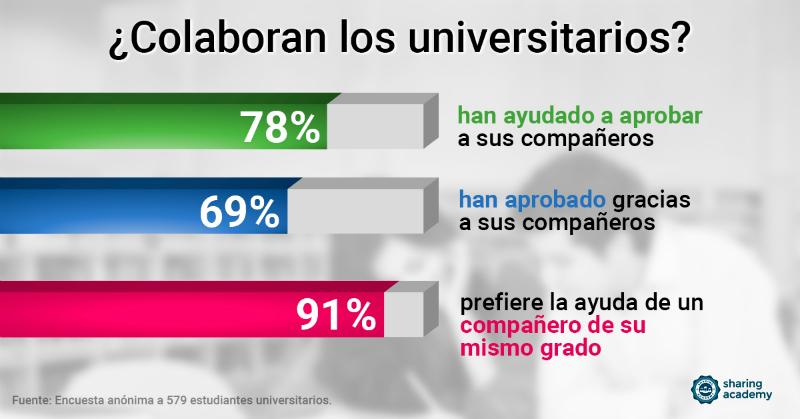 201602-enquesta
