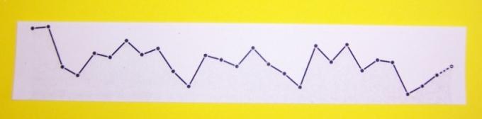 La inversión en Consumo Colaborativo en 2011 se disparó ¿Puede 2012 ser mejor?