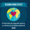 ¿Cuánto ahorra la segunda mano al medio ambiente?