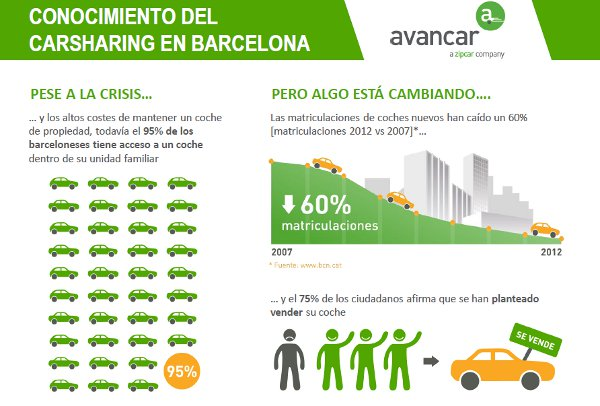 zipcar_barcelona