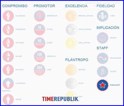 Insignias en timerepublik