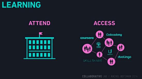 Sector educativo y consumo colaborativo