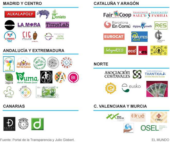 Mapa monedas sociales en España